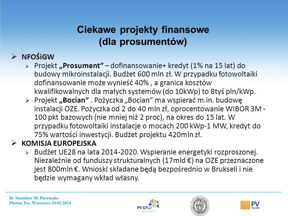 """Ciekawe projekty finansowe (dla prosumentów)  NFOŚiGW  Projekt """"Prosument"""" – dofinansowanie+ kredyt (1% na 15 lat) do budowy mikroinstalacji. Budżet"""