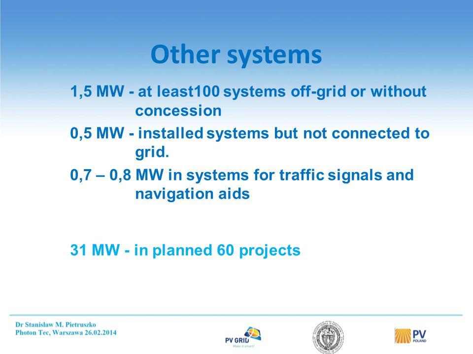 Ciekawe projekty finansowe (dla przedsiębiorców)  BOŚ Kredyt z Dobrą Energią Kredyt EkoMontaż Kredyt z Klimatem  Deutsche Bank PBC EKOZYSK - kredyt z grantem (ujemnym oprocentowaniem) – dla małych i średnich firm (maksymalny przychód roczny wynosi 50 mln euro, zatrudnienie – do 250 pracowników) na inwestycje związane z efektywnością energetyczną i OZE.