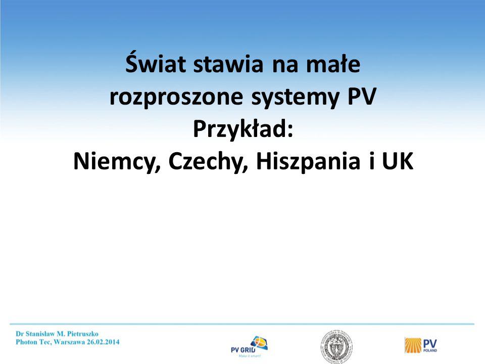 Świat stawia na małe rozproszone systemy PV Przykład: Niemcy, Czechy, Hiszpania i UK