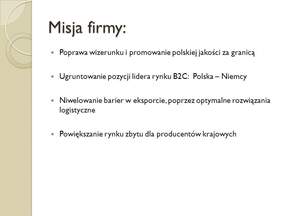 Misja firmy: Poprawa wizerunku i promowanie polskiej jakości za granicą Ugruntowanie pozycji lidera rynku B2C: Polska – Niemcy Niwelowanie barier w ek