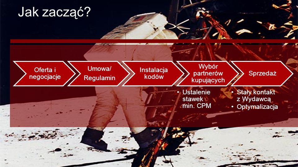 RTB network Jak zacząć.