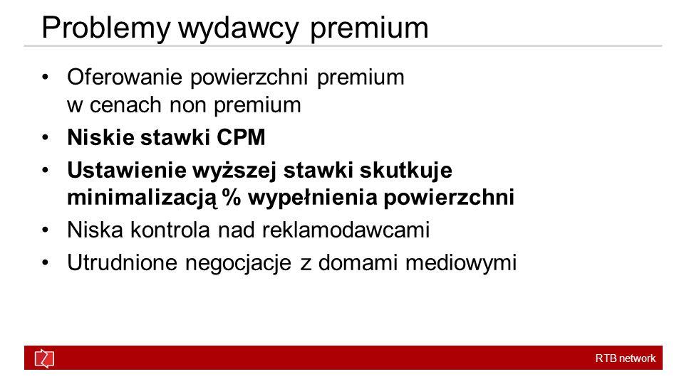 RTB network Problemy wydawcy premium Oferowanie powierzchni premium w cenach non premium Niskie stawki CPM Ustawienie wyższej stawki skutkuje minimalizacją % wypełnienia powierzchni Niska kontrola nad reklamodawcami Utrudnione negocjacje z domami mediowymi