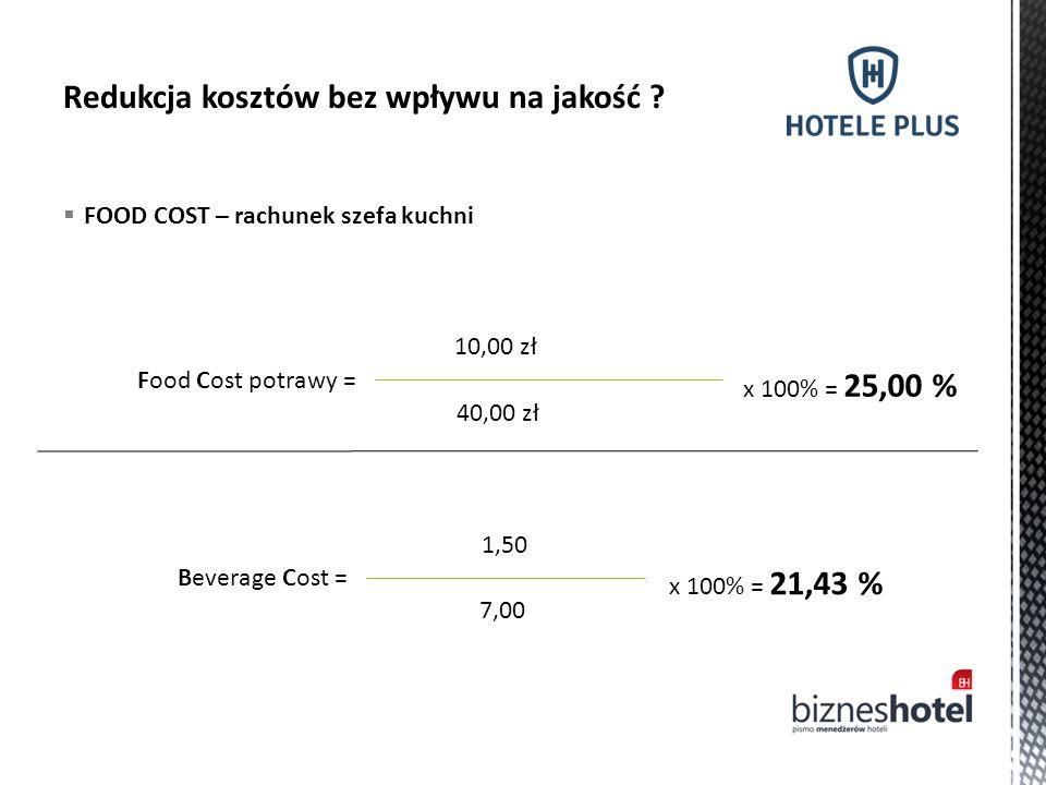  FOOD COST – rachunek szefa kuchni Food Cost potrawy = 10,00 zł 40,00 zł x 100% = 25,00 % Beverage Cost = 1,50 7,00 x 100% = 21,43 %