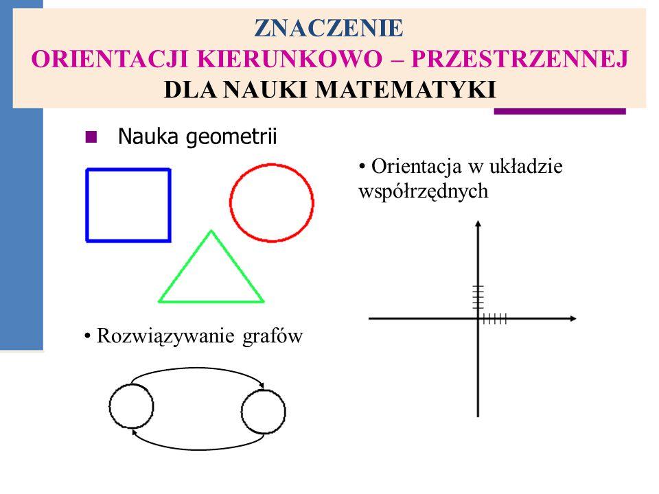  Nauka geometrii Orientacja w układzie współrzędnych Rozwiązywanie grafów ZNACZENIE ORIENTACJI KIERUNKOWO – PRZESTRZENNEJ DLA NAUKI MATEMATYKI
