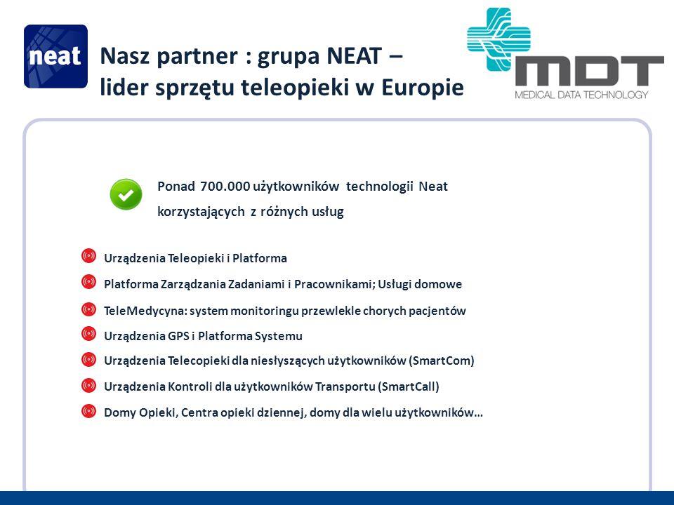 Nasz partner : grupa NEAT – lider sprzętu teleopieki w Europie Urządzenia Teleopieki i Platforma Platforma Zarządzania Zadaniami i Pracownikami; Usługi domowe TeleMedycyna: system monitoringu przewlekle chorych pacjentów Urządzenia GPS i Platforma Systemu Urządzenia Telecopieki dla niesłyszących użytkowników (SmartCom) Ponad 700.000 użytkowników technologii Neat korzystających z różnych usług Urządzenia Kontroli dla użytkowników Transportu (SmartCall) Domy Opieki, Centra opieki dziennej, domy dla wielu użytkowników…
