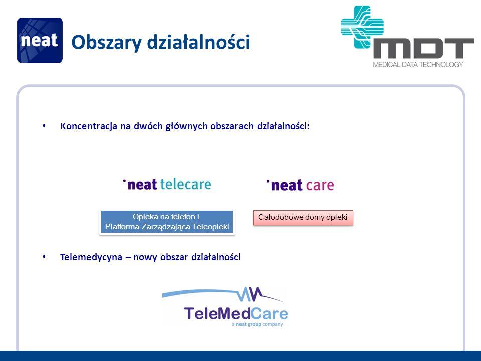 Obszary działalności Koncentracja na dwóch głównych obszarach działalności: Telemedycyna – nowy obszar działalności Opieka na telefon i Platforma Zarz