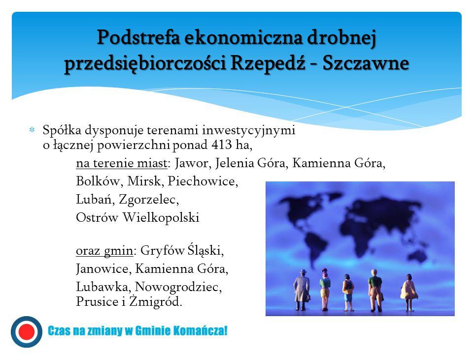  Spółka dysponuje terenami inwestycyjnymi o łącznej powierzchni ponad 413 ha, na terenie miast: Jawor, Jelenia Góra, Kamienna Góra, Bolków, Mirsk, Pi
