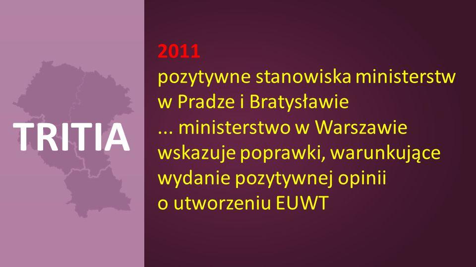 2011 pozytywne stanowiska ministerstw w Pradze i Bratysławie... ministerstwo w Warszawie wskazuje poprawki, warunkujące wydanie pozytywnej opinii o ut