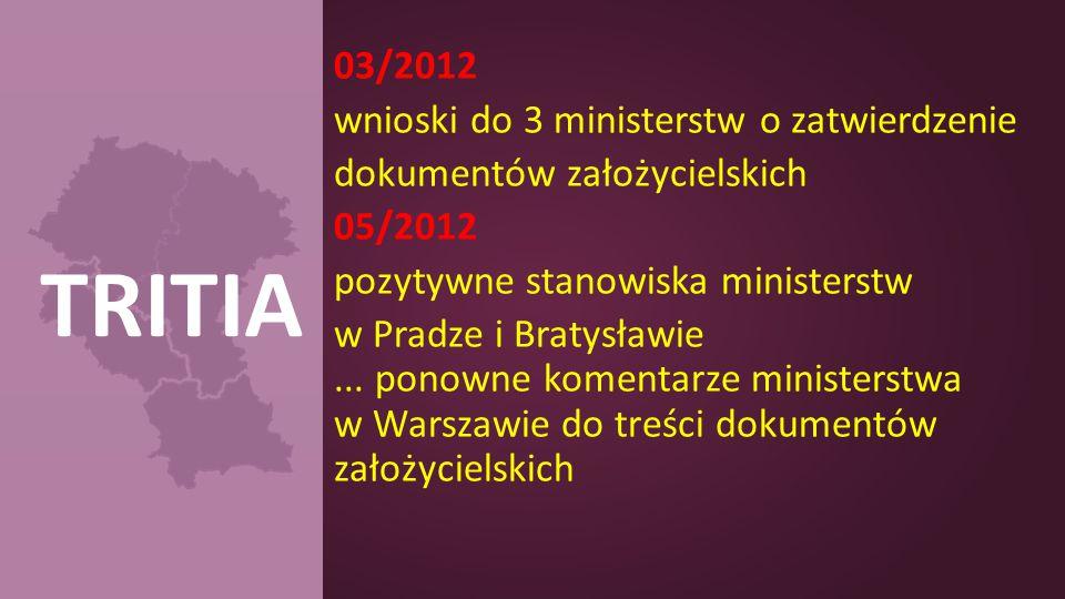 03/2012 wnioski do 3 ministerstw o zatwierdzenie dokumentów założycielskich 05/2012 pozytywne stanowiska ministerstw w Pradze i Bratysławie...