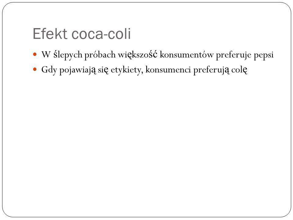 Efekt coca-coli W ś lepych próbach wi ę kszo ść konsumentów preferuje pepsi Gdy pojawiaj ą si ę etykiety, konsumenci preferuj ą col ę