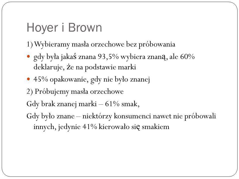 Hoyer i Brown 1) Wybieramy masła orzechowe bez próbowania gdy była jaka ś znana 93,5% wybiera znan ą, ale 60% deklaruje, ż e na podstawie marki 45% opakowanie, gdy nie było znanej 2) Próbujemy masła orzechowe Gdy brak znanej marki – 61% smak, Gdy było znane – niektórzy konsumenci nawet nie próbowali innych, jedynie 41% kierowało si ę smakiem