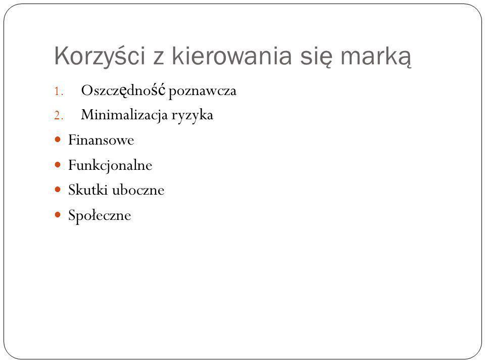 Korzyści z kierowania się marką 1.Oszcz ę dno ść poznawcza 2.