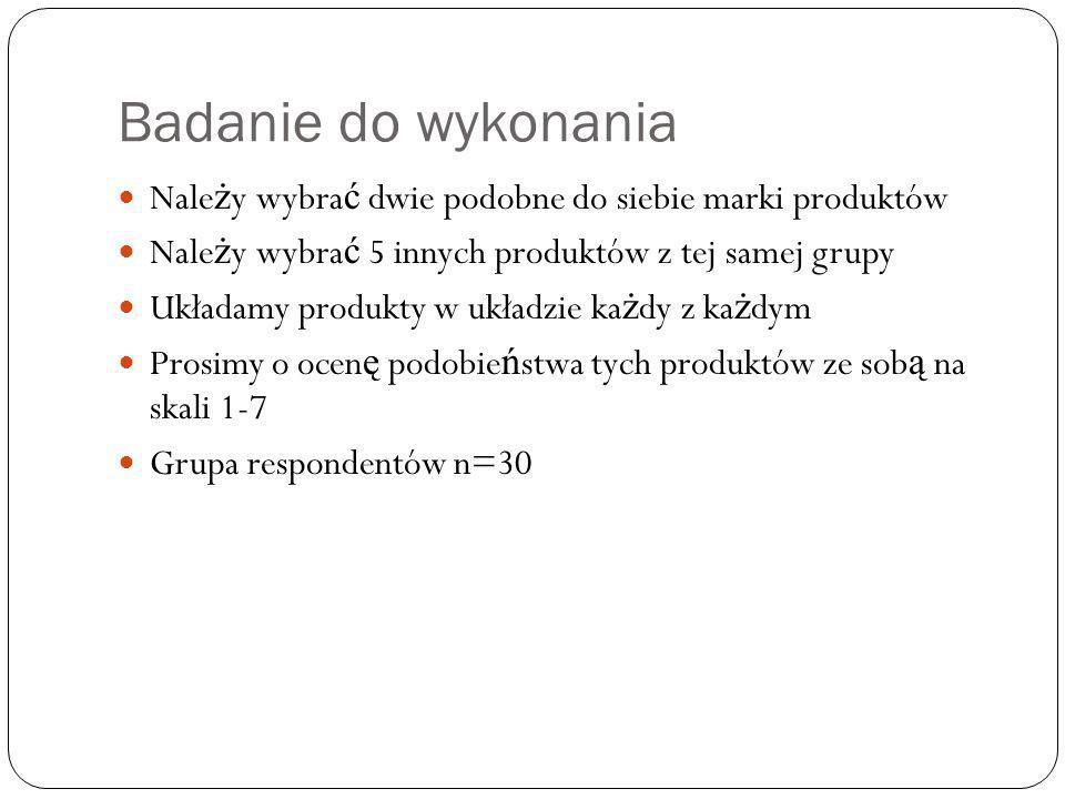 Badanie do wykonania Nale ż y wybra ć dwie podobne do siebie marki produktów Nale ż y wybra ć 5 innych produktów z tej samej grupy Układamy produkty w układzie ka ż dy z ka ż dym Prosimy o ocen ę podobie ń stwa tych produktów ze sob ą na skali 1-7 Grupa respondentów n=30