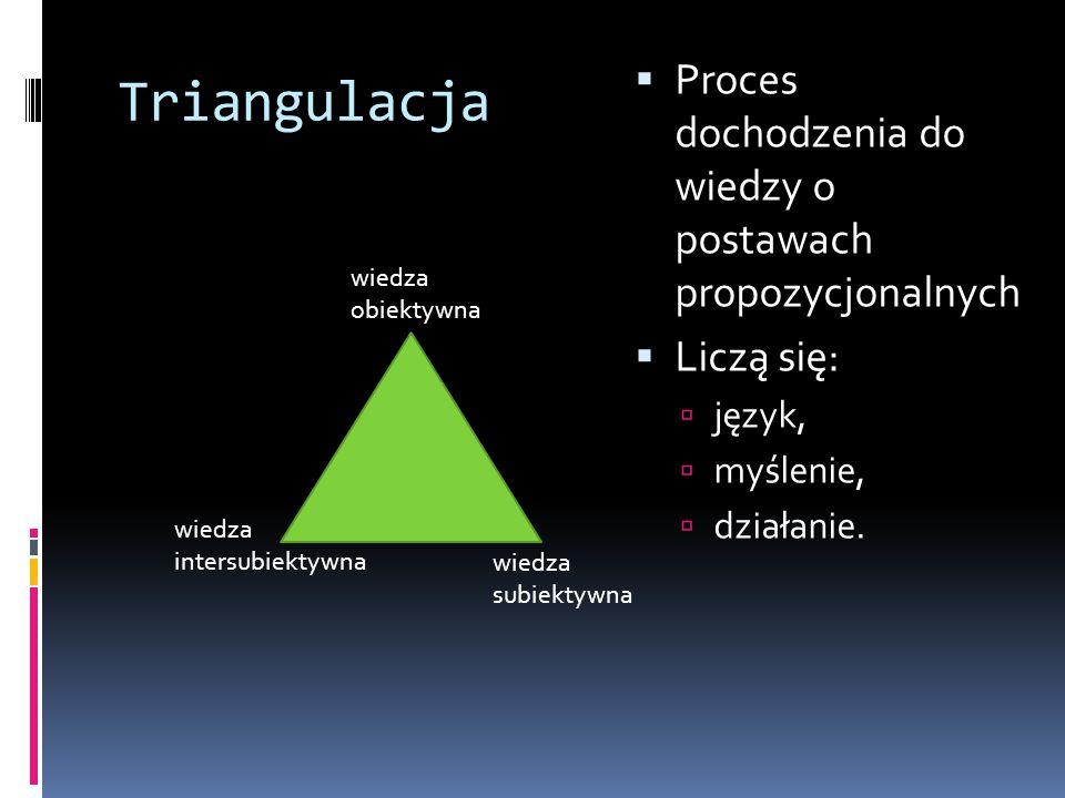 Triangulacja  Proces dochodzenia do wiedzy o postawach propozycjonalnych  Liczą się:  język,  myślenie,  działanie.