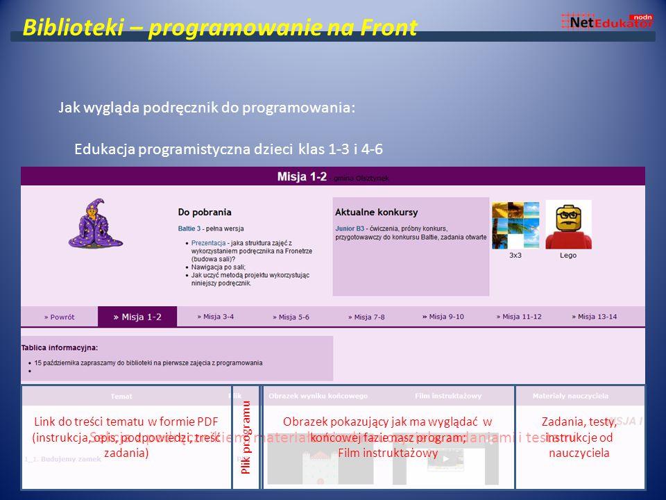 Biblioteki – programowanie na Front Jak wygląda podręcznik do programowania: Edukacja programistyczna dzieci klas 1-3 i 4-6 Sekcja identyfikacji; Jaka
