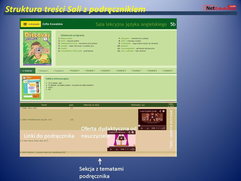 Sekcja identyfikacji sali Sekcja pomocy dla uczniów Sekcja informacji o każdym dziale Linki do podręcznika Oferta dydaktyczna od nauczyciela Testy i z