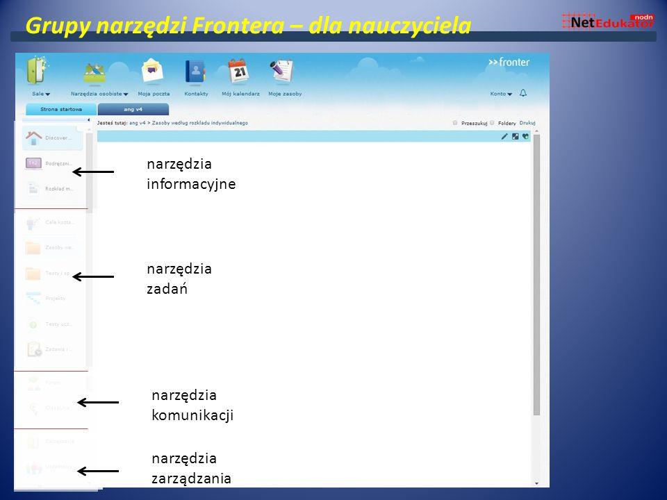 narzędzia informacyjne narzędzia zadań narzędzia komunikacji narzędzia zarządzania Grupy narzędzi Frontera – dla nauczyciela