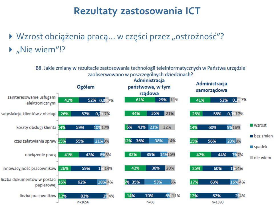 """Wydarzenie, data, miejsce Rezultaty zastosowania ICT 12  Wzrost obciążenia pracą… w części przez """"ostrożność""""?  """"Nie wiem""""!?"""