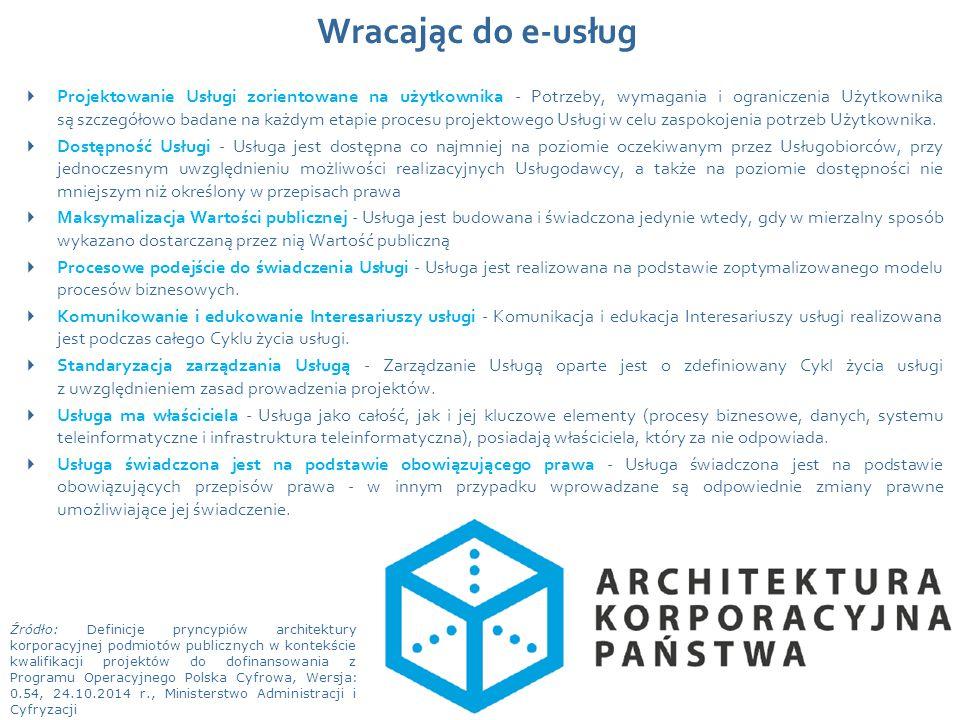 Wydarzenie, data, miejsce Wracając do e-usług  Projektowanie Usługi zorientowane na użytkownika - Potrzeby, wymagania i ograniczenia Użytkownika są s