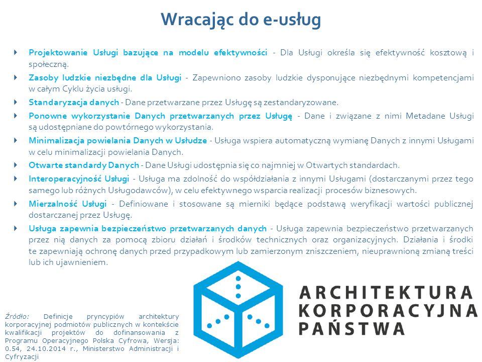 Wydarzenie, data, miejsce Wracając do e-usług  Projektowanie Usługi bazujące na modelu efektywności - Dla Usługi określa się efektywność kosztową i s