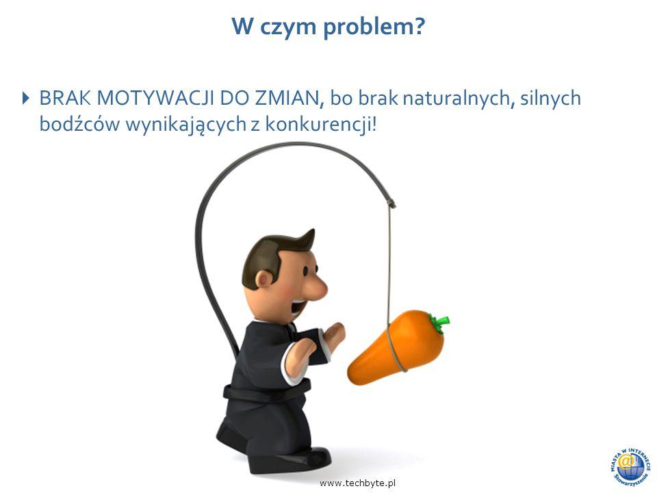 Wydarzenie, data, miejsce W czym problem?  BRAK MOTYWACJI DO ZMIAN, bo brak naturalnych, silnych bodźców wynikających z konkurencji! www.techbyte.pl