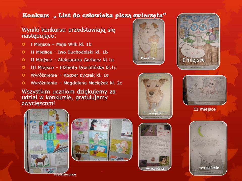 """Konkurs """" List do człowieka piszą zwierzęta Wyniki konkursu przedstawiają się następująco :  I Miejsce – Maja Wilk kl."""