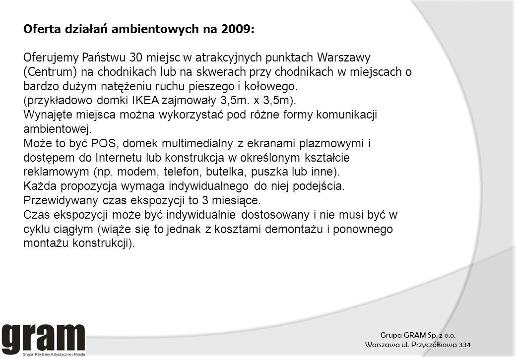 Grupa GRAM Sp. z o.o. Warszawa ul. Przyczółkowa 334 Oferta działań ambientowych na 2009: Oferujemy Państwu 30 miejsc w atrakcyjnych punktach Warszawy