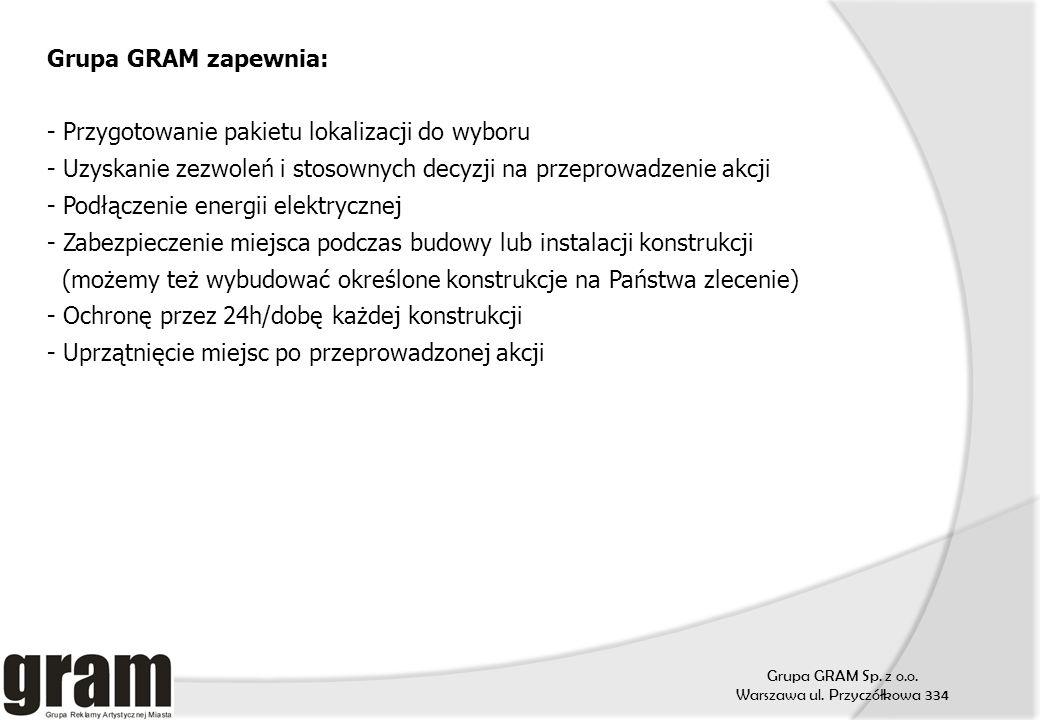 Grupa GRAM Sp. z o.o. Warszawa ul. Przyczółkowa 334 Grupa GRAM zapewnia: - Przygotowanie pakietu lokalizacji do wyboru - Uzyskanie zezwoleń i stosowny