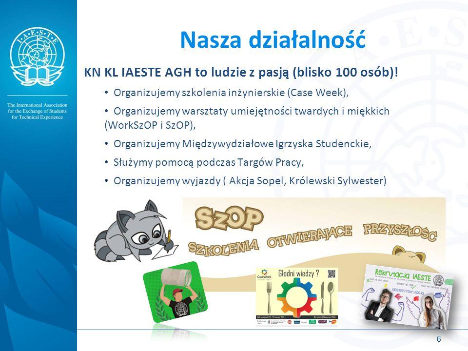 Nasza działalność KN KL IAESTE AGH to ludzie z pasją (blisko 100 osób)! Organizujemy szkolenia inżynierskie (Case Week), Organizujemy warsztaty umieję