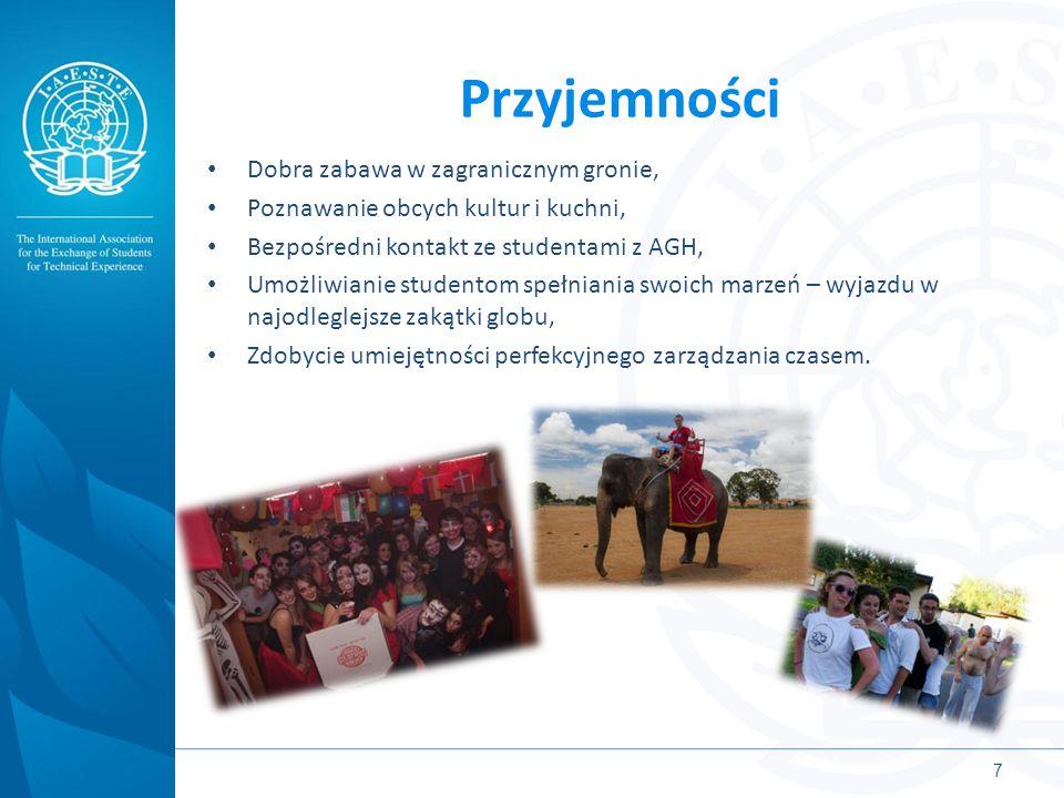 Przyjemności Dobra zabawa w zagranicznym gronie, Poznawanie obcych kultur i kuchni, Bezpośredni kontakt ze studentami z AGH, Umożliwianie studentom sp