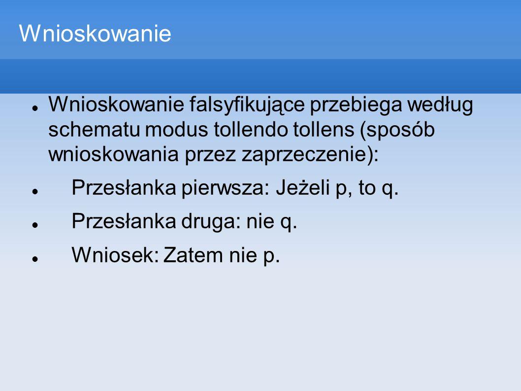 Wnioskowanie Wnioskowanie falsyfikujące przebiega według schematu modus tollendo tollens (sposób wnioskowania przez zaprzeczenie): Przesłanka pierwsza