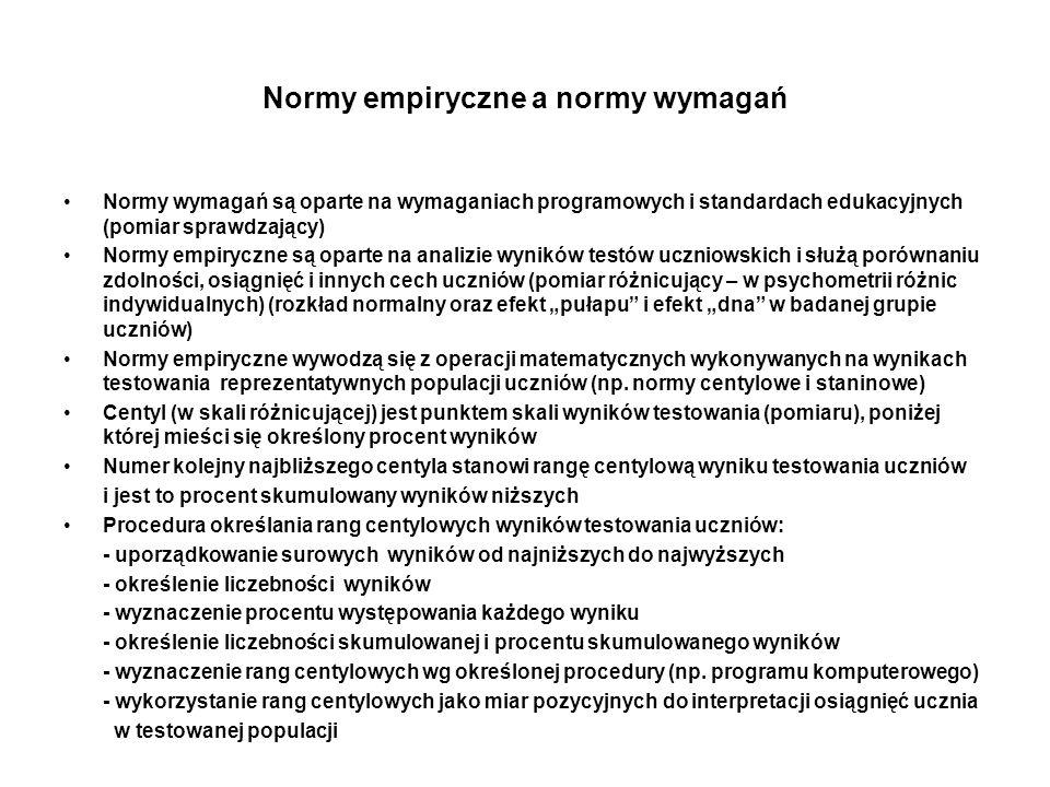 Normy empiryczne a normy wymagań Normy wymagań są oparte na wymaganiach programowych i standardach edukacyjnych (pomiar sprawdzający) Normy empiryczne