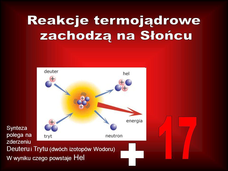 Synteza polega na zderzeniu Deuteru i Trytu (dwóch izotopów Wodoru) W wyniku czego powstaje Hel Mega elektrono-Voltów