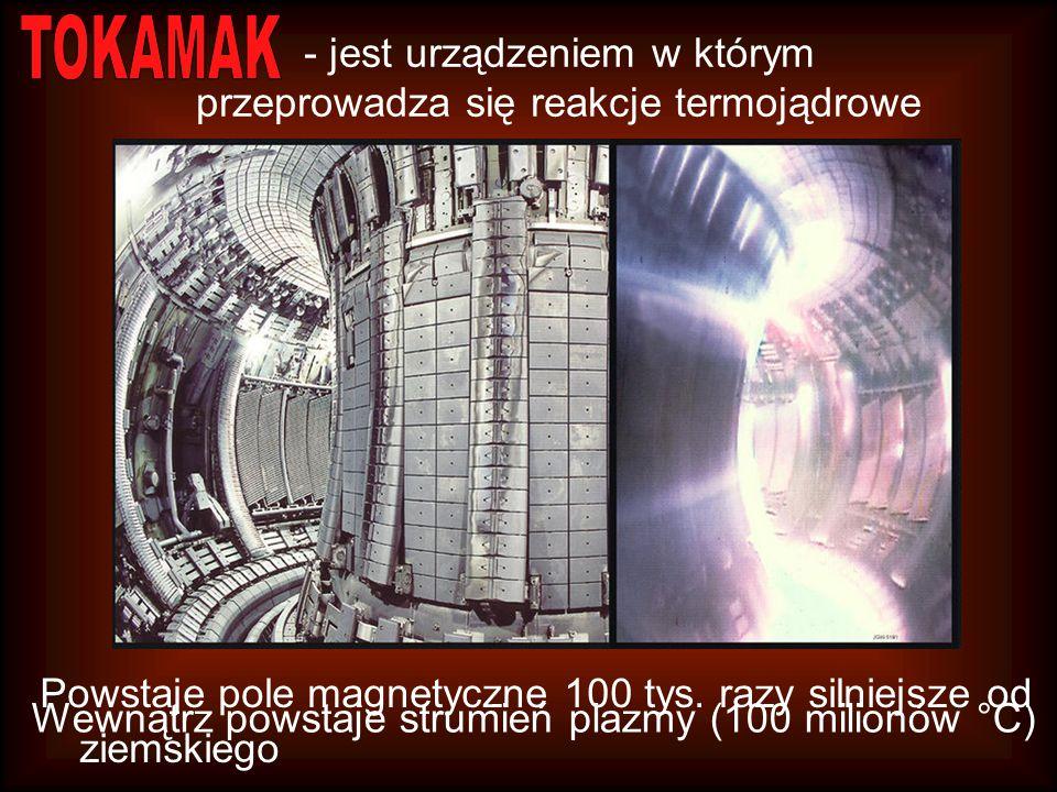 - jest urządzeniem w którym przeprowadza się reakcje termojądrowe Wewnątrz powstaje strumień plazmy (100 milionów °C) Powstaje pole magnetyczne 100 ty
