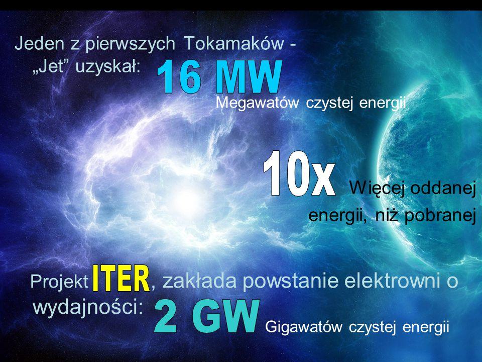 """Jeden z pierwszych Tokamaków - """"Jet"""" uzyskał: Megawatów czystej energii Projekt, zakłada powstanie elektrowni o wydajności: Gigawatów czystej energii"""