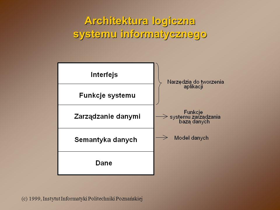 (c) 1999, Instytut Informatyki Politechniki Poznańskiej Architektura logiczna systemu informatycznego