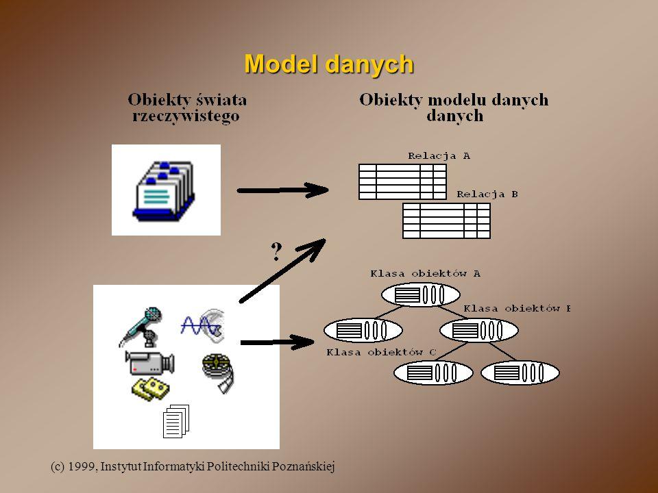 (c) 1999, Instytut Informatyki Politechniki Poznańskiej Model danych