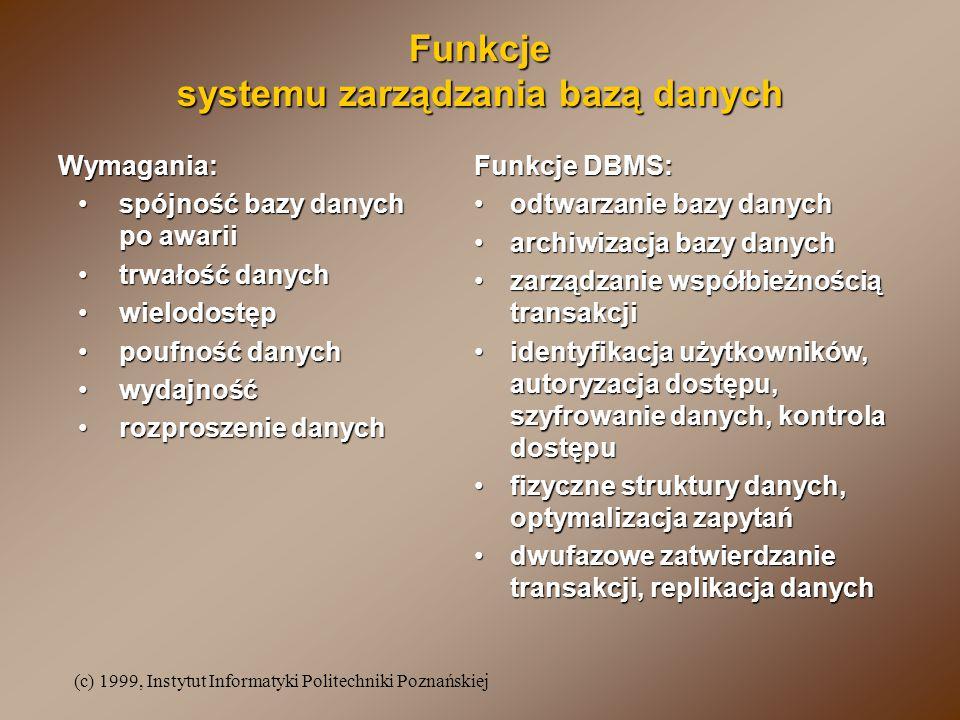 (c) 1999, Instytut Informatyki Politechniki Poznańskiej Funkcje systemu zarządzania bazą danych Wymagania: spójność bazy danych po awariispójność bazy danych po awarii trwałość danychtrwałość danych wielodostępwielodostęp poufność danychpoufność danych wydajnośćwydajność rozproszenie danychrozproszenie danych Funkcje DBMS: odtwarzanie bazy danychodtwarzanie bazy danych archiwizacja bazy danycharchiwizacja bazy danych zarządzanie współbieżnością transakcjizarządzanie współbieżnością transakcji identyfikacja użytkowników, autoryzacja dostępu, szyfrowanie danych, kontrola dostępuidentyfikacja użytkowników, autoryzacja dostępu, szyfrowanie danych, kontrola dostępu fizyczne struktury danych, optymalizacja zapytańfizyczne struktury danych, optymalizacja zapytań dwufazowe zatwierdzanie transakcji, replikacja danychdwufazowe zatwierdzanie transakcji, replikacja danych