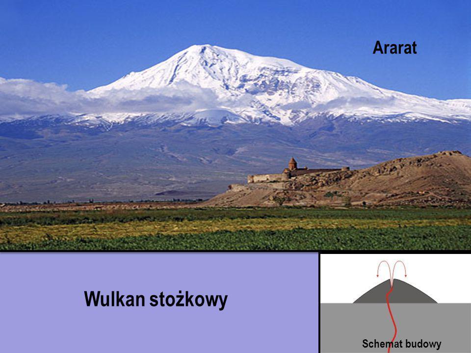 Schemat budowy Wulkan stożkowy Ararat