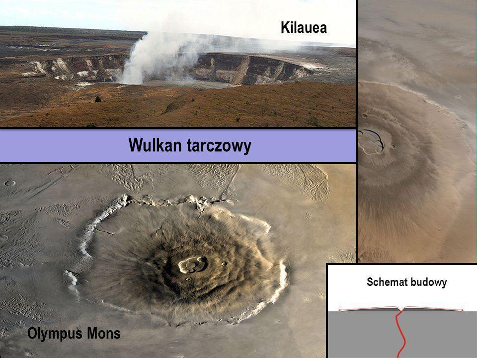 Wulkan tarczowy Olympus Mons Kilauea Schemat budowy