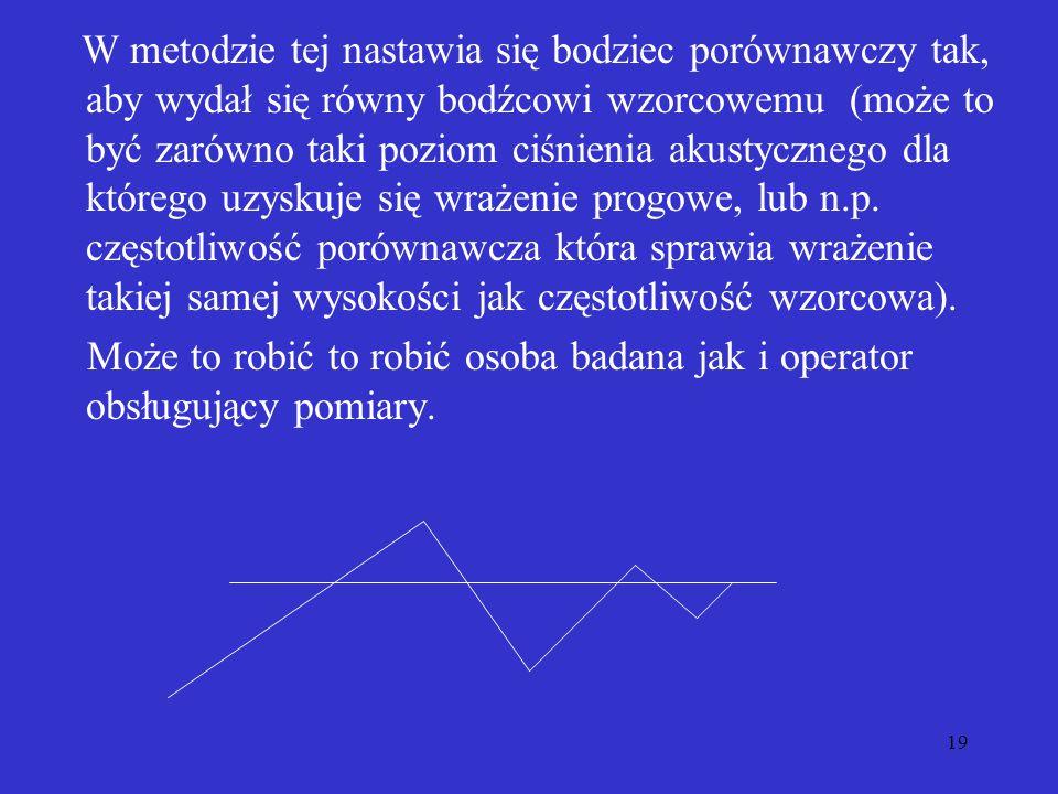 19 W metodzie tej nastawia się bodziec porównawczy tak, aby wydał się równy bodźcowi wzorcowemu (może to być zarówno taki poziom ciśnienia akustycznego dla którego uzyskuje się wrażenie progowe, lub n.p.
