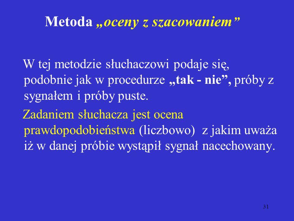 """31 Metoda """"oceny z szacowaniem W tej metodzie słuchaczowi podaje się, podobnie jak w procedurze """"tak - nie , próby z sygnałem i próby puste."""