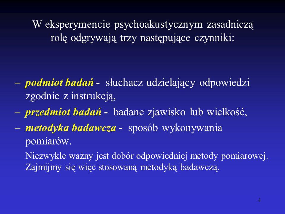 4 W eksperymencie psychoakustycznym zasadniczą rolę odgrywają trzy następujące czynniki: –podmiot badań - słuchacz udzielający odpowiedzi zgodnie z instrukcją, –przedmiot badań - badane zjawisko lub wielkość, –metodyka badawcza - sposób wykonywania pomiarów.