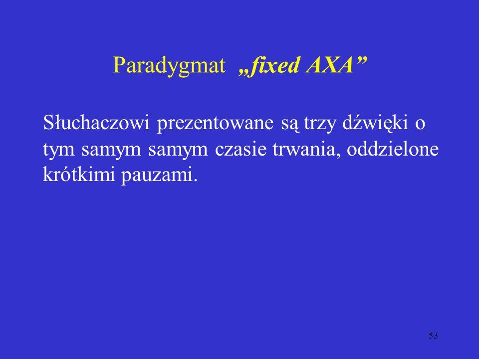 """53 Paradygmat """"fixed AXA Słuchaczowi prezentowane są trzy dźwięki o tym samym samym czasie trwania, oddzielone krótkimi pauzami."""