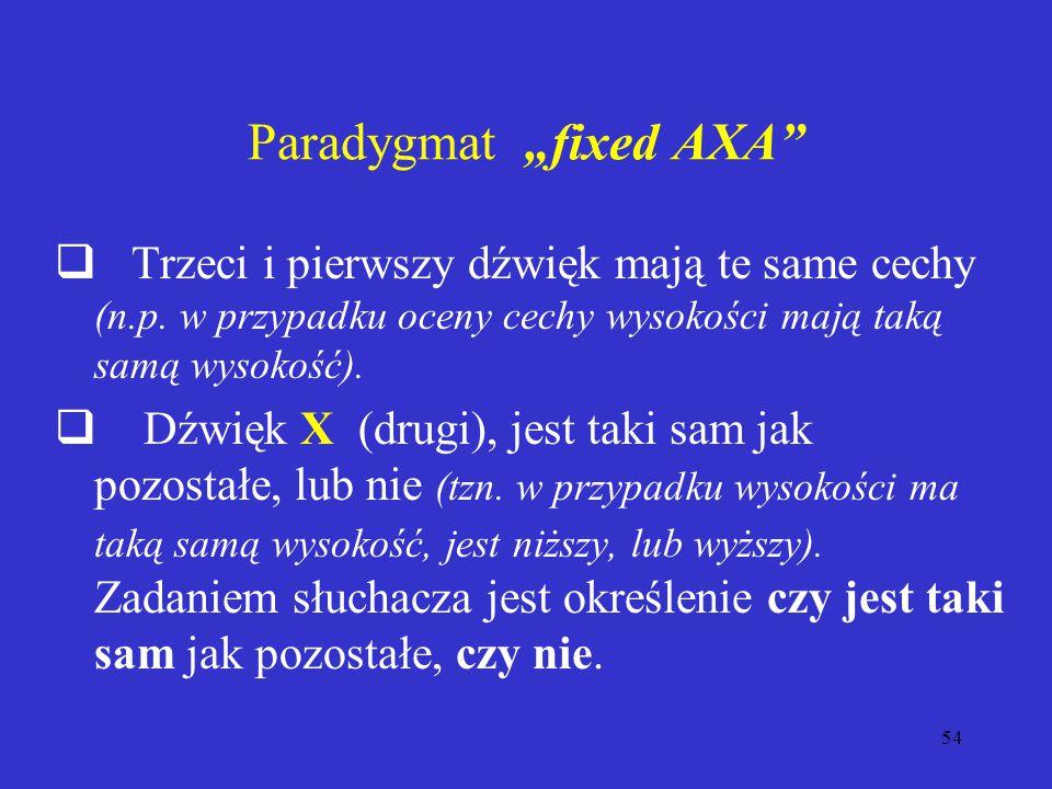 """54 Paradygmat """"fixed AXA  Trzeci i pierwszy dźwięk mają te same cechy (n.p."""