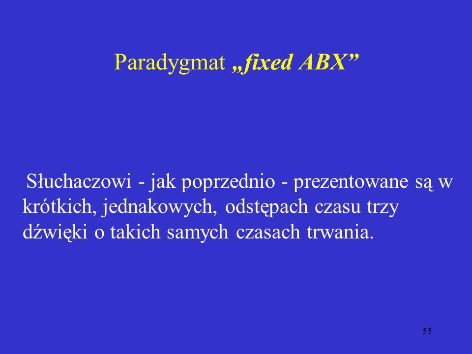 """55 Paradygmat """"fixed ABX Słuchaczowi - jak poprzednio - prezentowane są w krótkich, jednakowych, odstępach czasu trzy dźwięki o takich samych czasach trwania."""