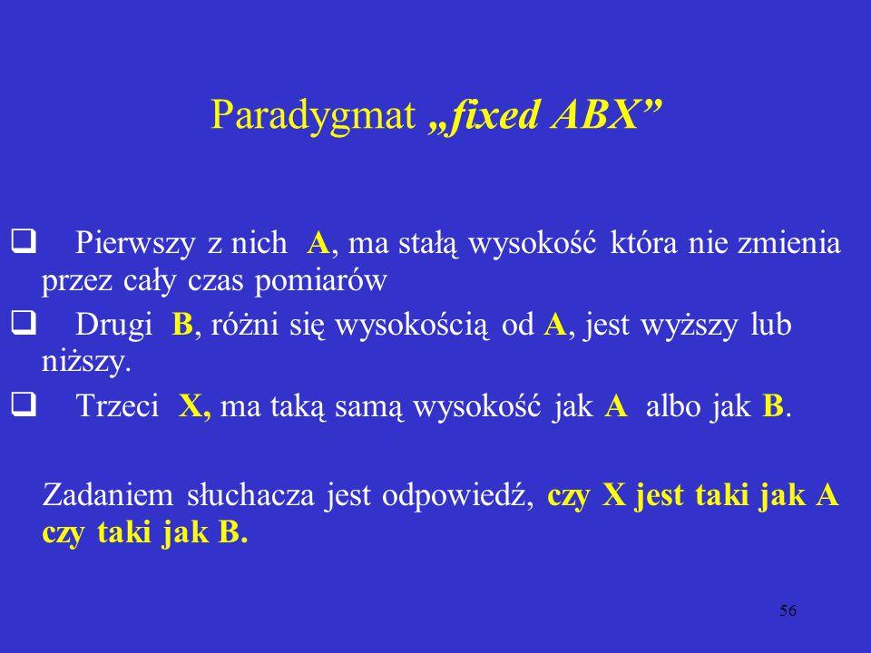 """56 Paradygmat """"fixed ABX  Pierwszy z nich A, ma stałą wysokość która nie zmienia przez cały czas pomiarów  Drugi B, różni się wysokością od A, jest wyższy lub niższy."""