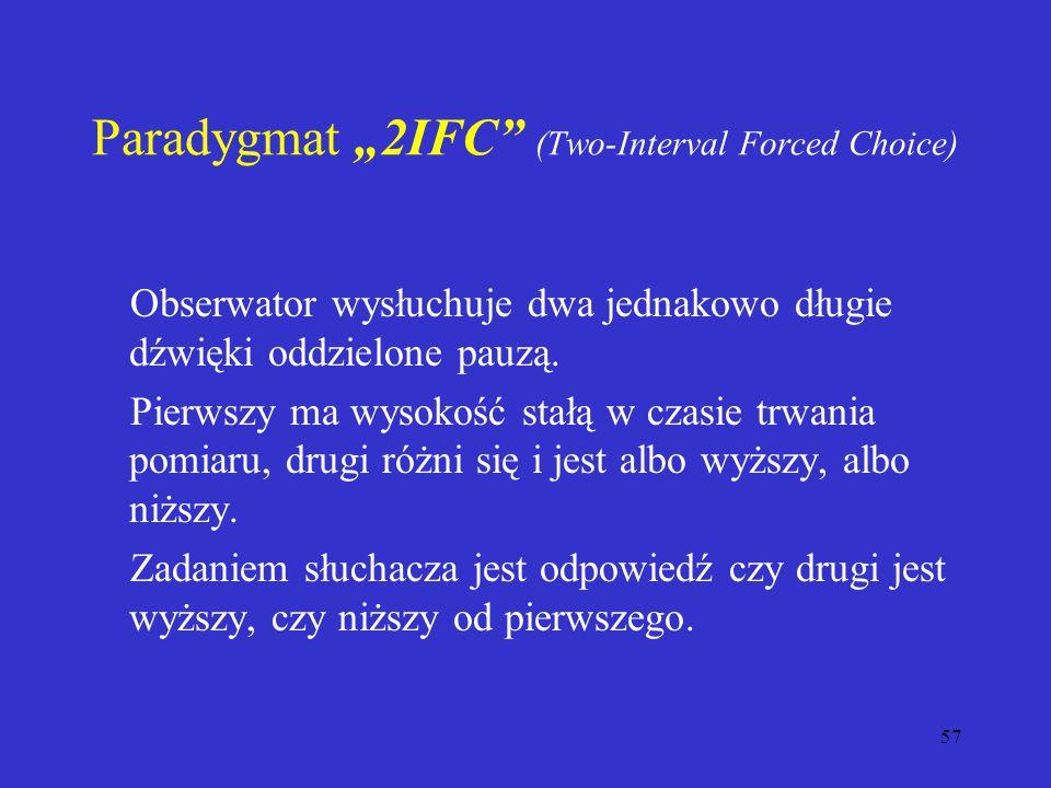 """57 Paradygmat """"2IFC (Two-Interval Forced Choice) Obserwator wysłuchuje dwa jednakowo długie dźwięki oddzielone pauzą."""