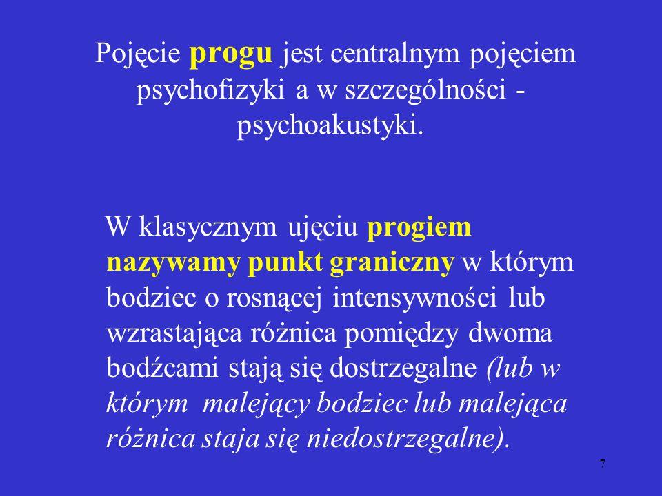 7 Pojęcie progu jest centralnym pojęciem psychofizyki a w szczególności - psychoakustyki.