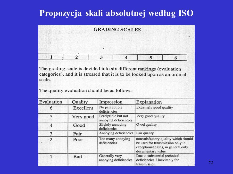 72 Propozycja skali absolutnej według ISO
